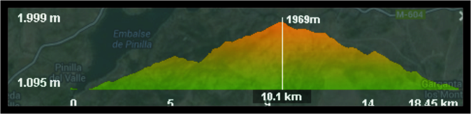 carrera 18 km correrporquesi